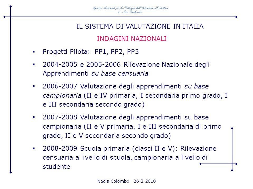 IL SISTEMA DI VALUTAZIONE IN ITALIA