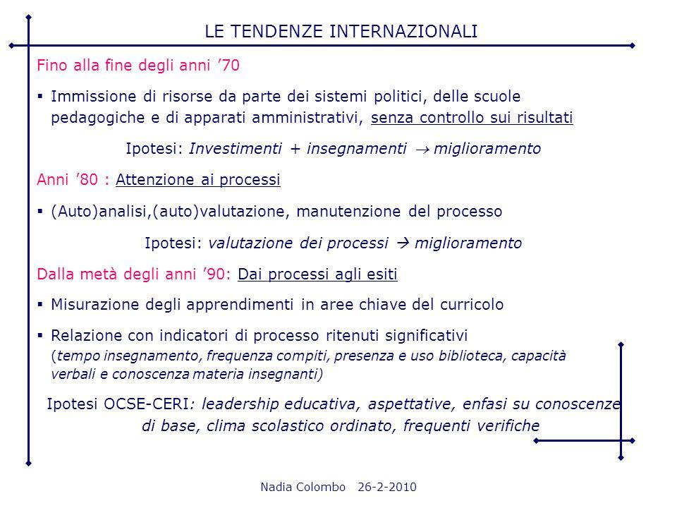 LE TENDENZE INTERNAZIONALI
