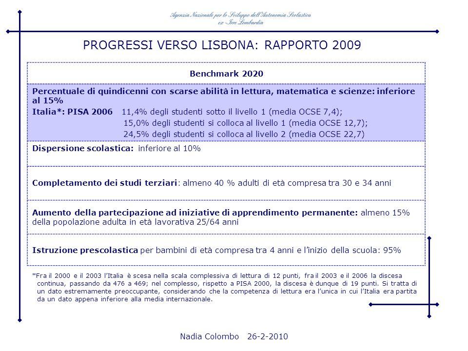 PROGRESSI VERSO LISBONA: RAPPORTO 2009