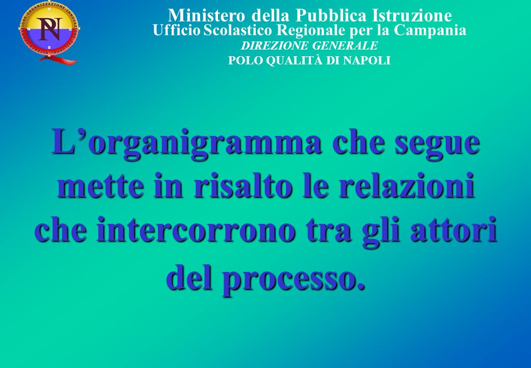 L'organigramma che segue mette in risalto le relazioni che intercorrono tra gli attori del processo.