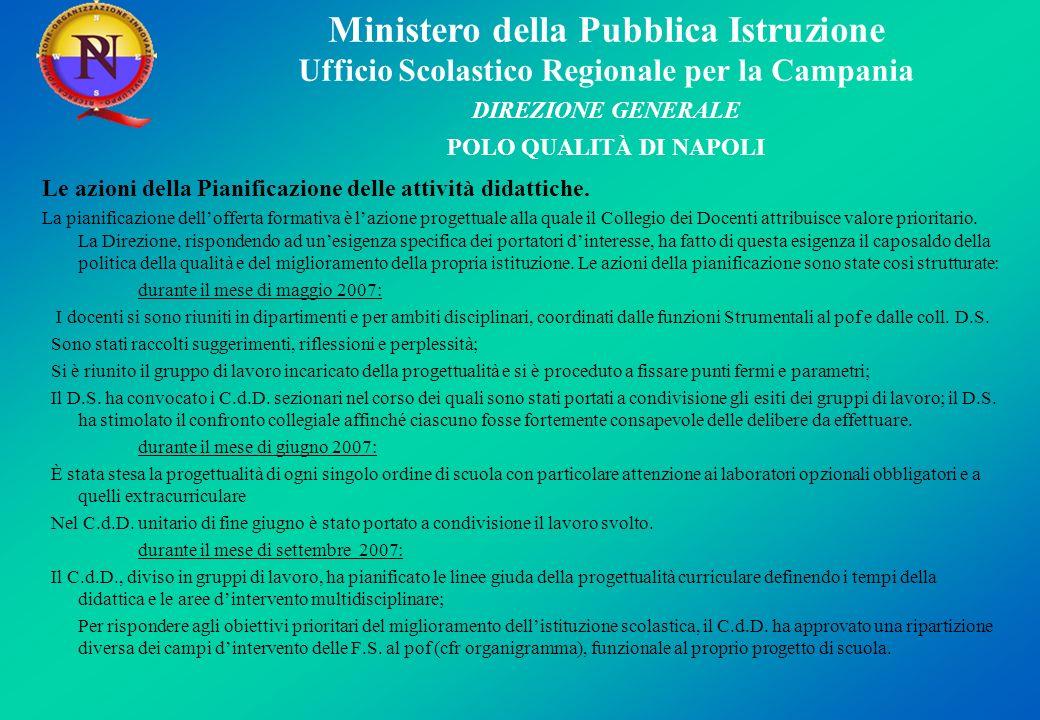 Le azioni della Pianificazione delle attività didattiche.