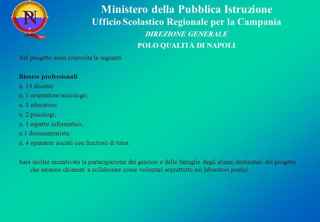 Nel progetto sono coinvolte le seguenti Risorse professionali n
