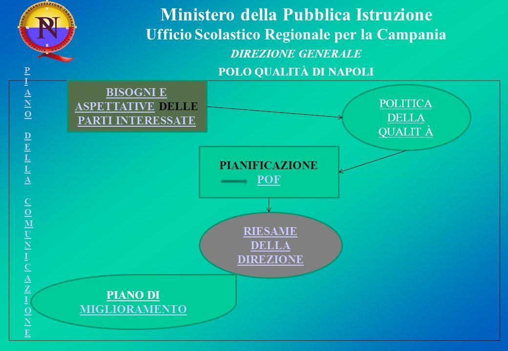BISOGNI E ASPETTATIVE DELLE PARTI INTERESSATE POLITICA DELLA QUALIT À
