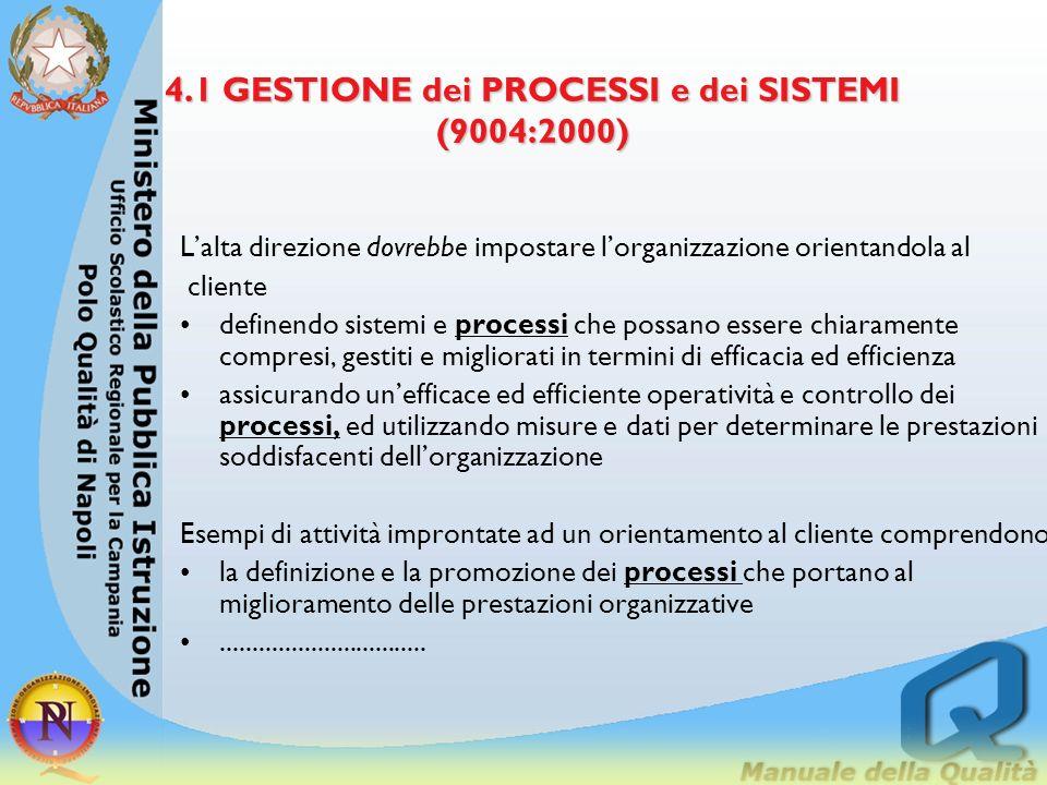 4.1 GESTIONE dei PROCESSI e dei SISTEMI (9004:2000)