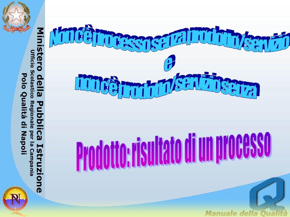 Non c'è processo senza prodotto/servizio e