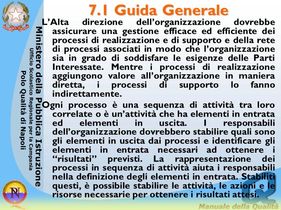 7.1 Guida Generale