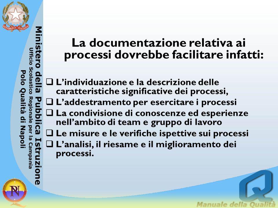 La documentazione relativa ai processi dovrebbe facilitare infatti: