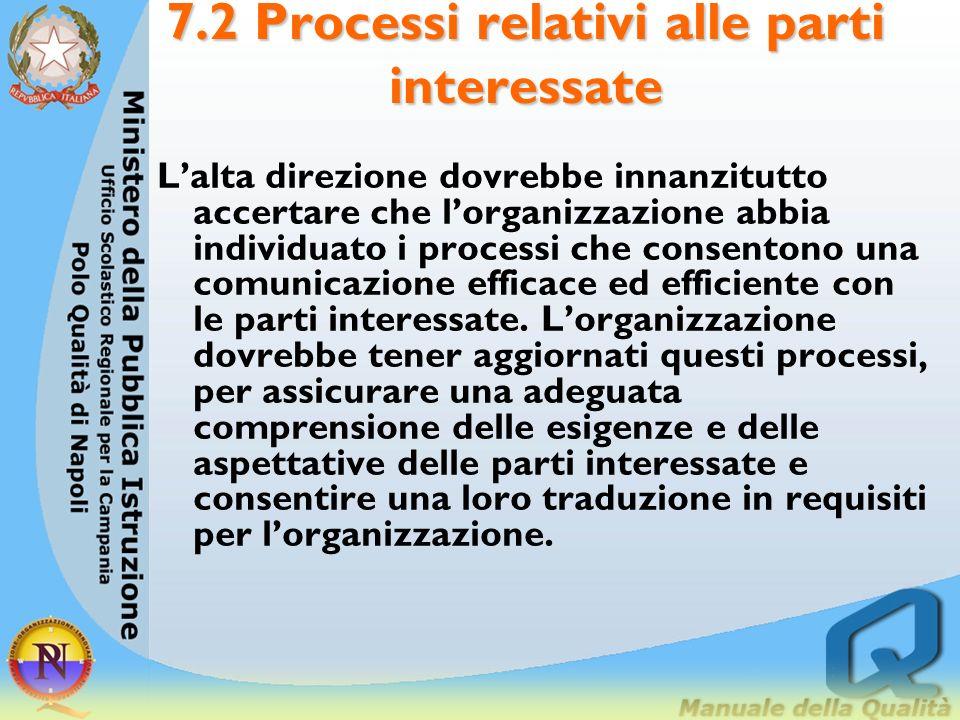 7.2 Processi relativi alle parti interessate