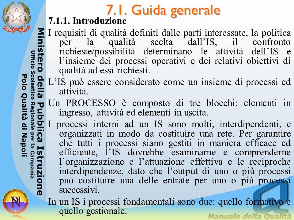 7.1. Guida generale 7.1.1. Introduzione
