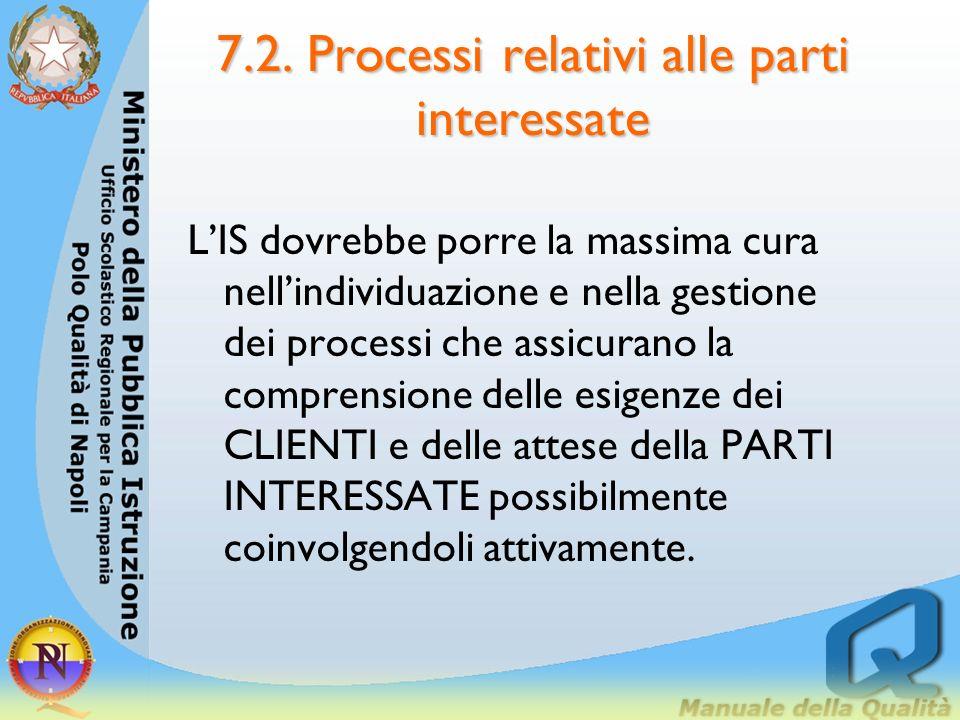 7.2. Processi relativi alle parti interessate