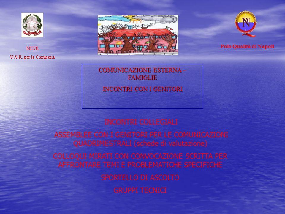 Polo Qualità di Napoli MIUR. U.S.R. per la Campania. COMUNICAZIONE ESTERNA – FAMIGLIE. INCONTRI CON I GENITORI.