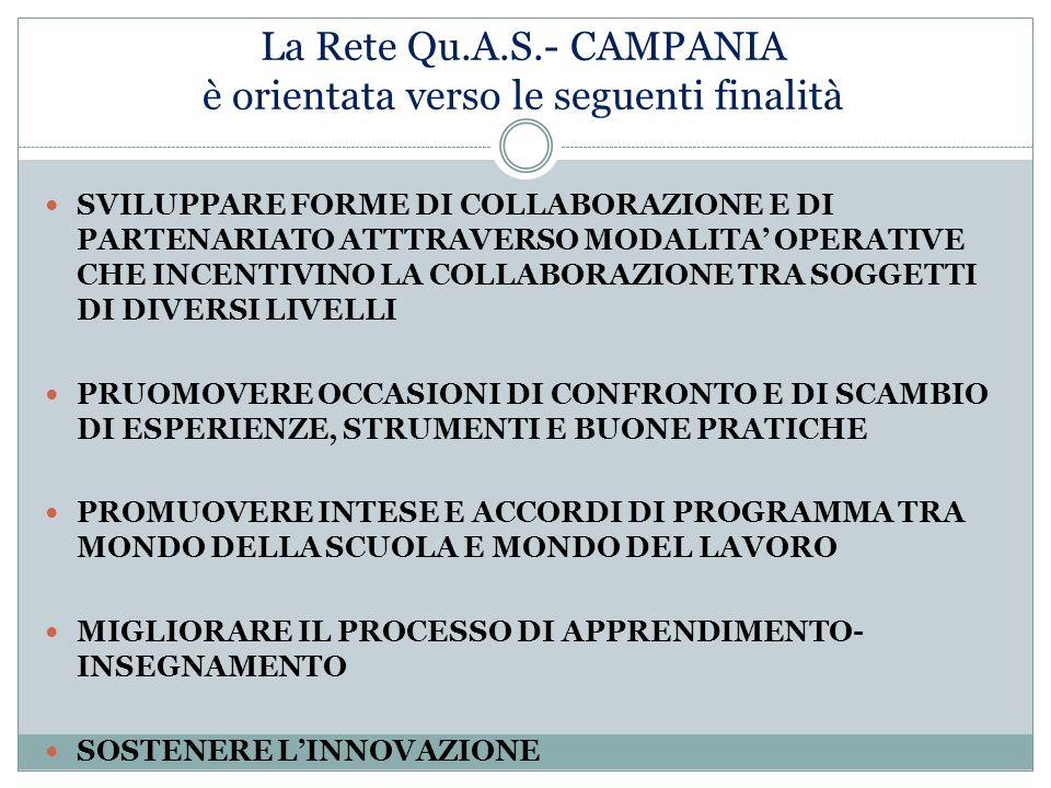 La Rete Qu.A.S.- CAMPANIA è orientata verso le seguenti finalità