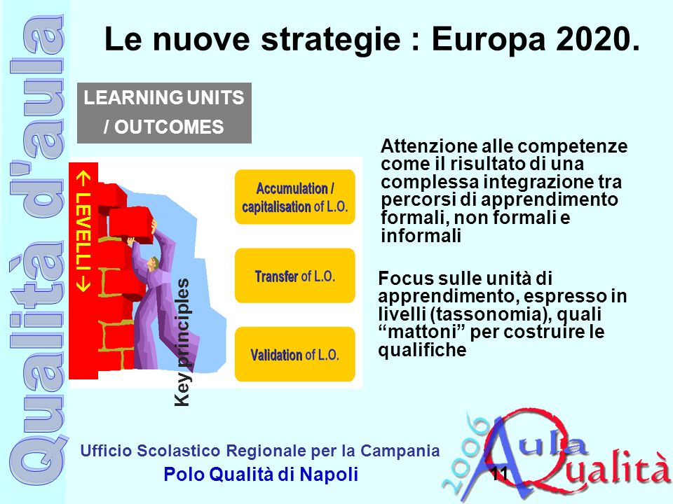Le nuove strategie : Europa 2020. LEARNING UNITS / OUTCOMES