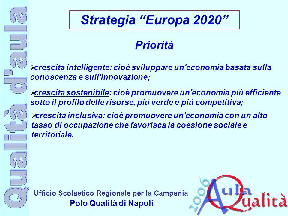 Strategia Europa 2020 Priorità