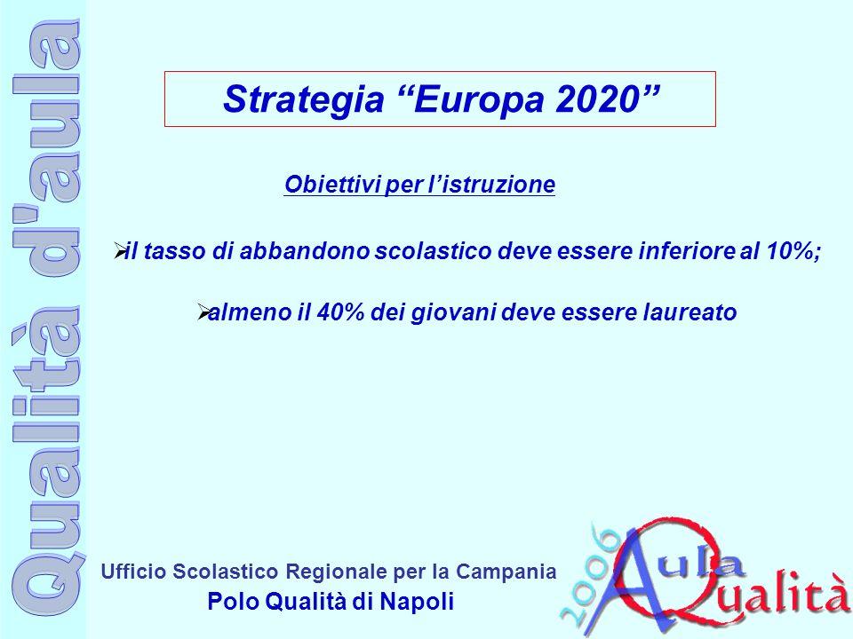Strategia Europa 2020 Obiettivi per l'istruzione