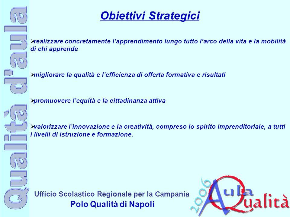 Obiettivi Strategici realizzare concretamente l'apprendimento lungo tutto l'arco della vita e la mobilità di chi apprende.