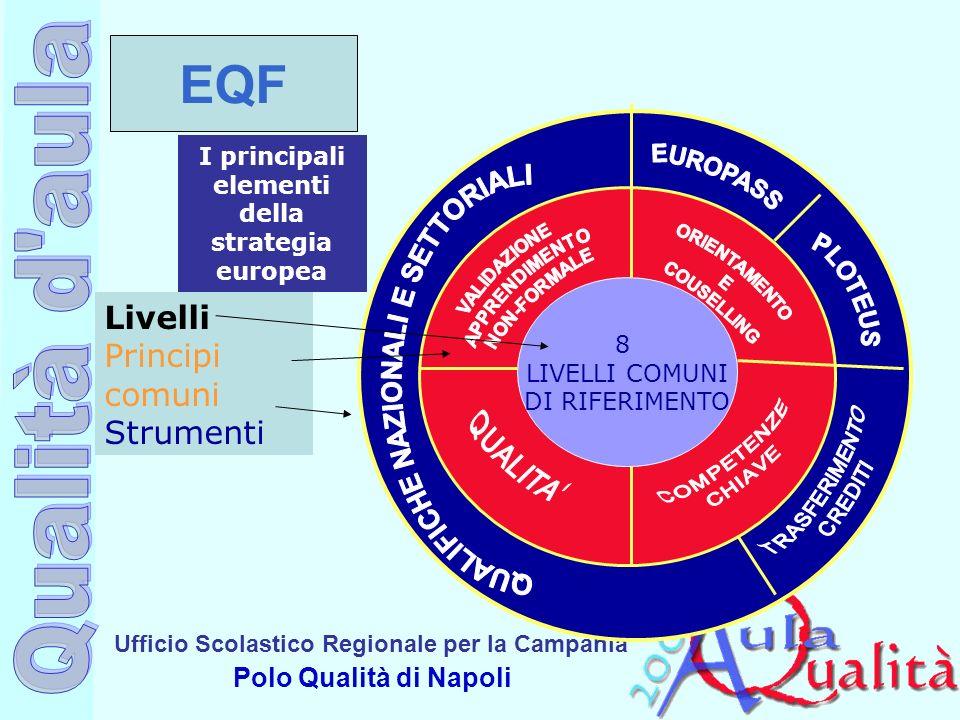 EQF Livelli Principi comuni Strumenti