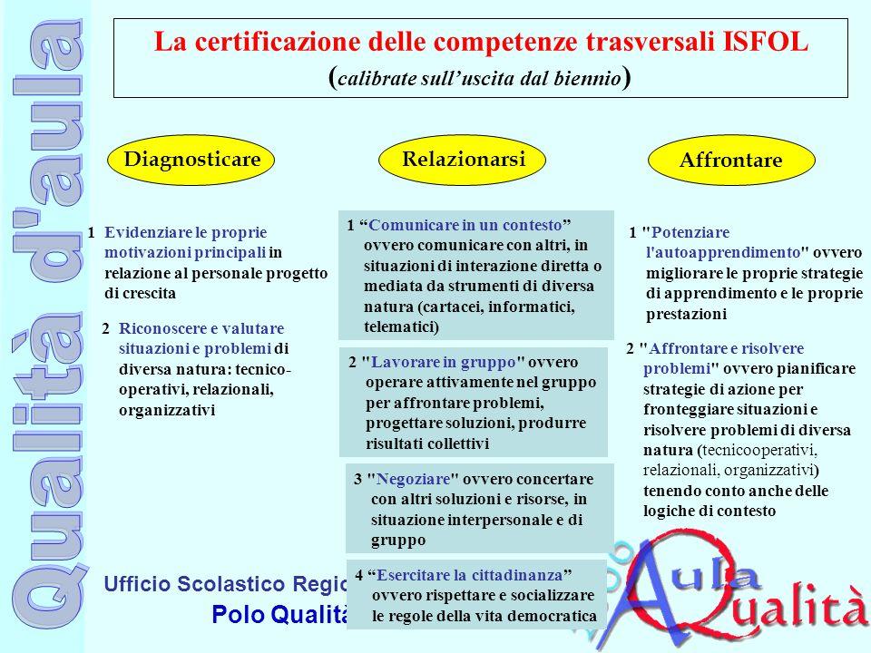 La certificazione delle competenze trasversali ISFOL (calibrate sull'uscita dal biennio)