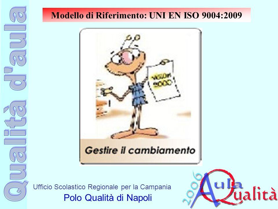 Modello di Riferimento: UNI EN ISO 9004:2009