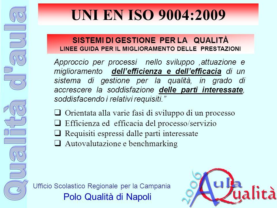 UNI EN ISO 9004:2009 SISTEMI DI GESTIONE PER LA QUALITÀ. LINEE GUIDA PER IL MIGLIORAMENTO DELLE PRESTAZIONI.