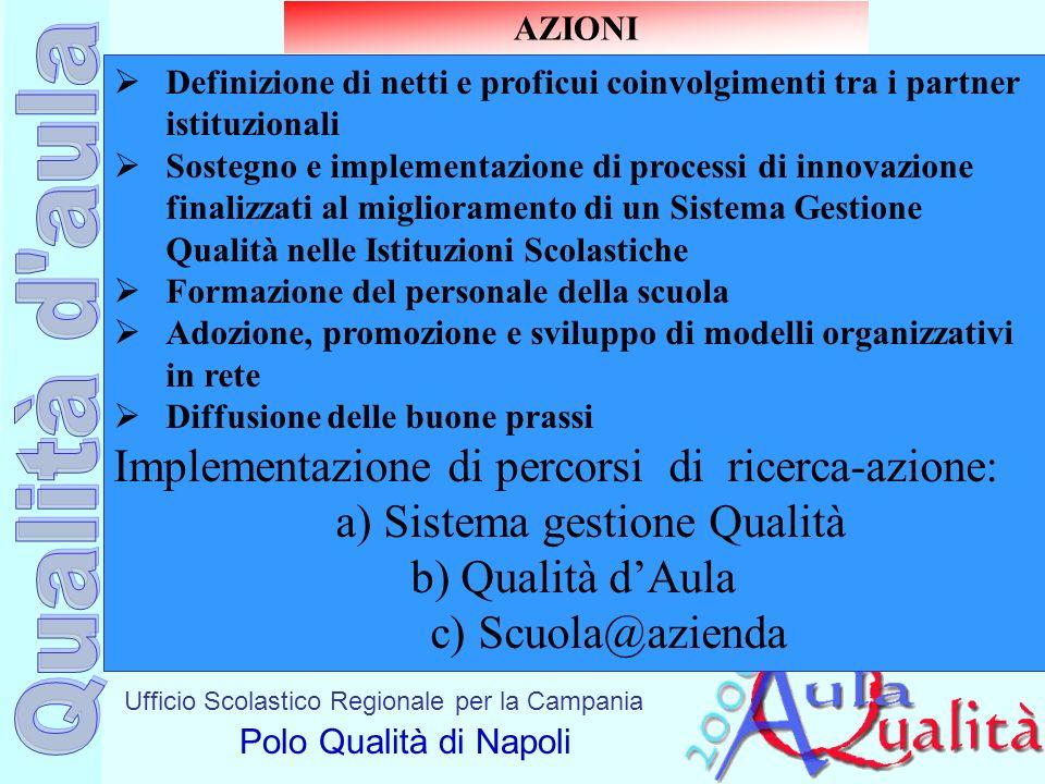 a) Sistema gestione Qualità
