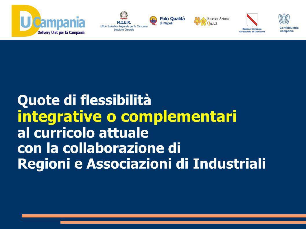 Quote di flessibilità integrative o complementari al curricolo attuale con la collaborazione di Regioni e Associazioni di Industriali