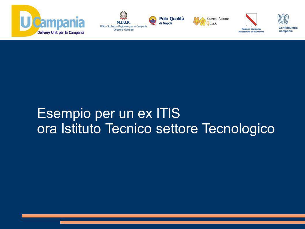 Esempio per un ex ITIS ora Istituto Tecnico settore Tecnologico