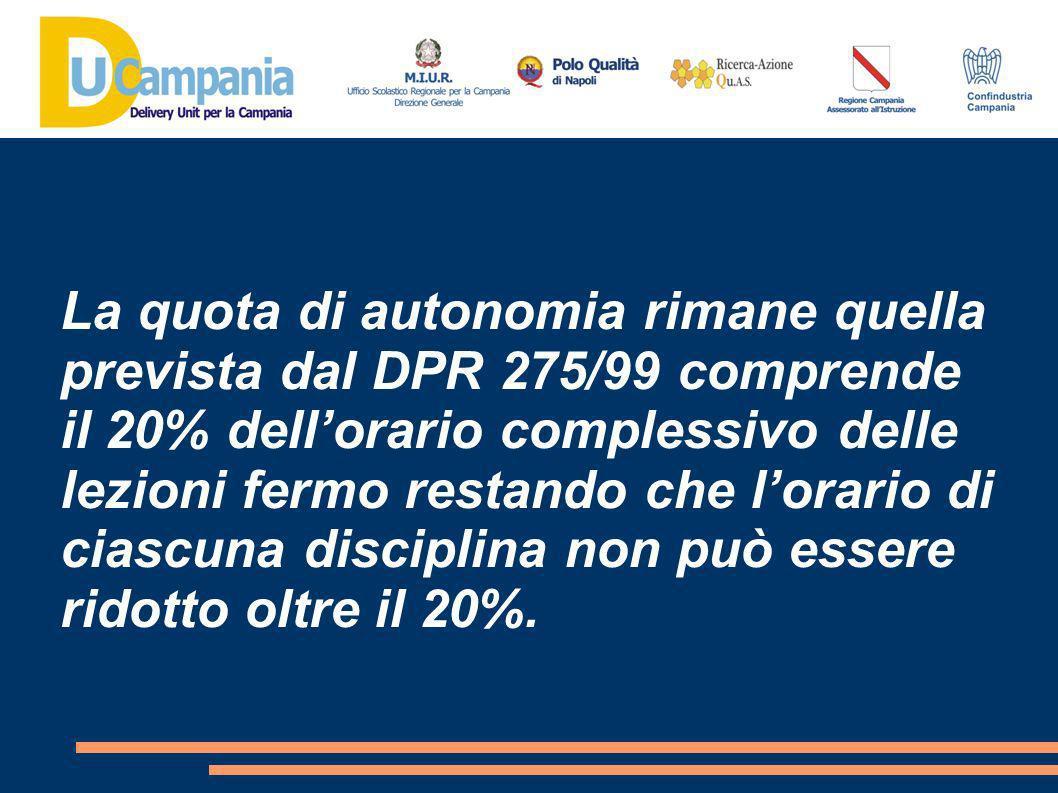 La quota di autonomia rimane quella prevista dal DPR 275/99 comprende il 20% dell'orario complessivo delle lezioni fermo restando che l'orario di ciascuna disciplina non può essere ridotto oltre il 20%.