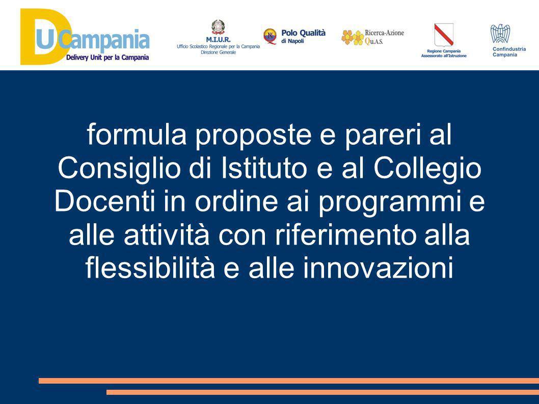formula proposte e pareri al Consiglio di Istituto e al Collegio Docenti in ordine ai programmi e alle attività con riferimento alla flessibilità e alle innovazioni