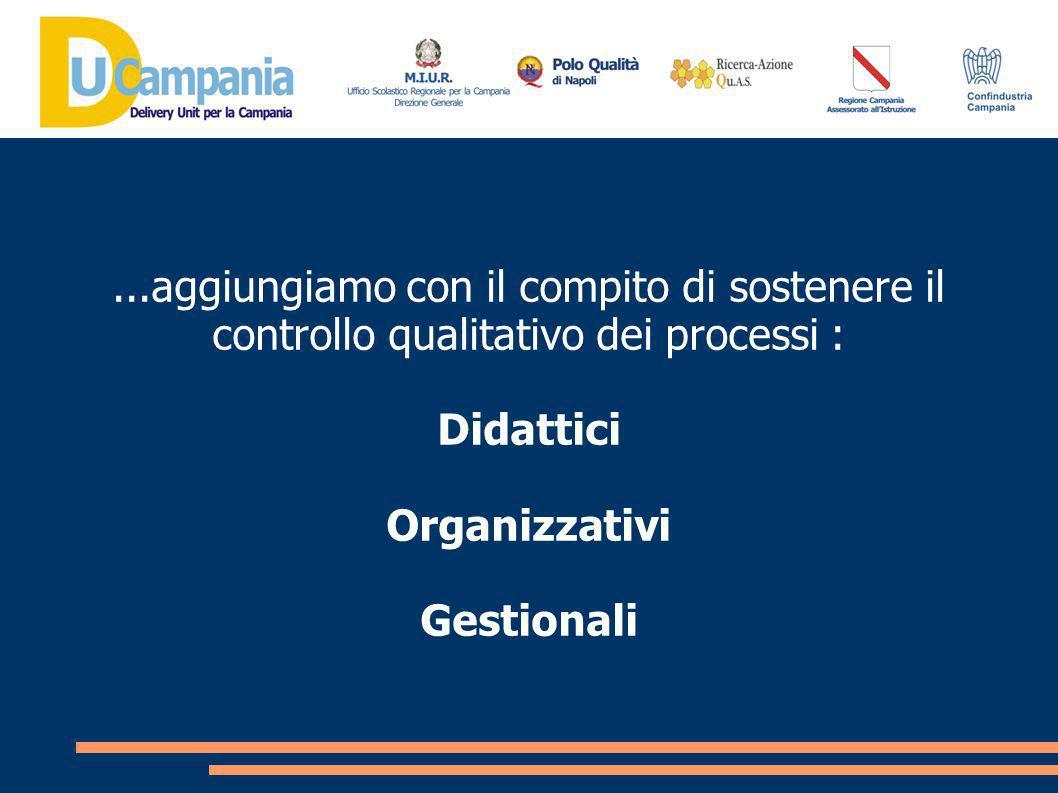 ...aggiungiamo con il compito di sostenere il controllo qualitativo dei processi :