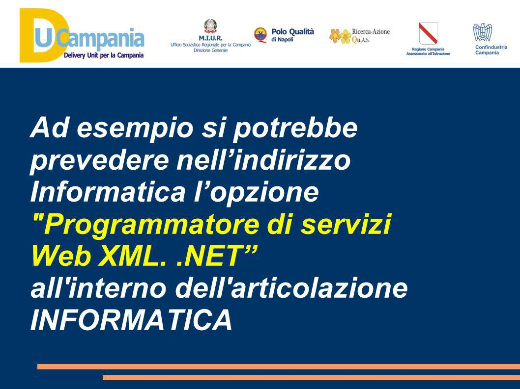 Ad esempio si potrebbe prevedere nell'indirizzo Informatica l'opzione Programmatore di servizi Web XML.