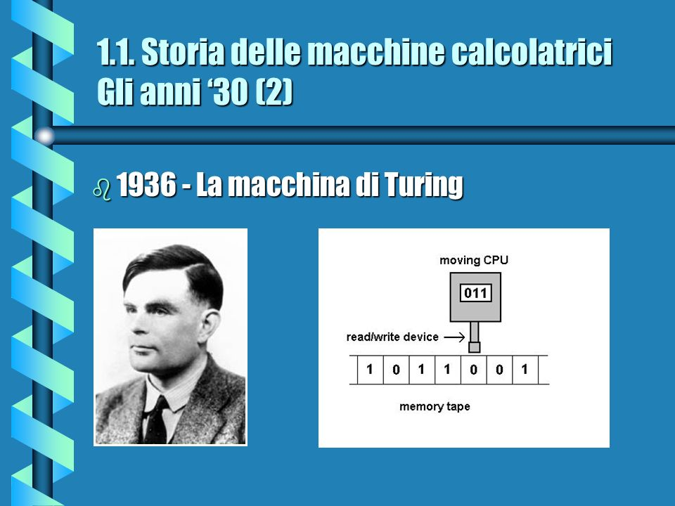 1.1. Storia delle macchine calcolatrici Gli anni '30 (2)