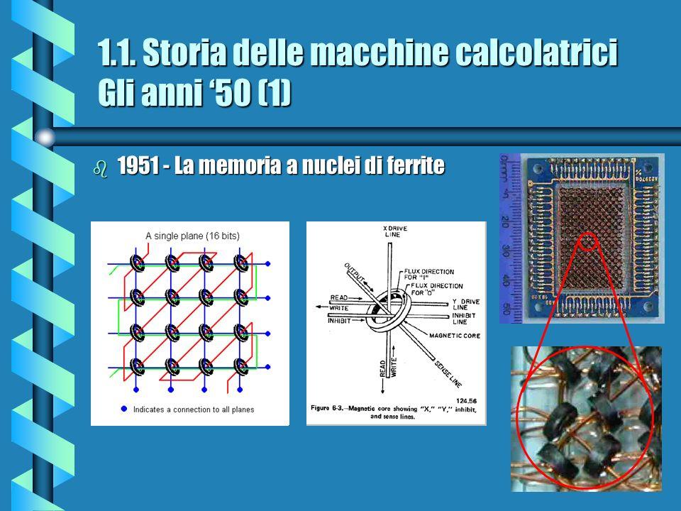1.1. Storia delle macchine calcolatrici Gli anni '50 (1)