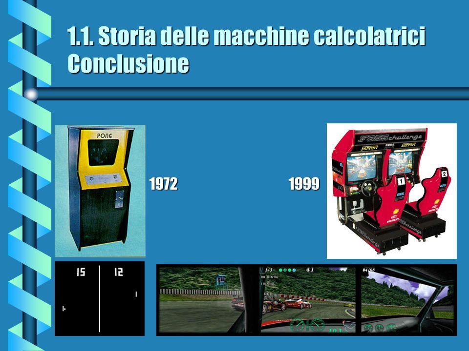1.1. Storia delle macchine calcolatrici Conclusione