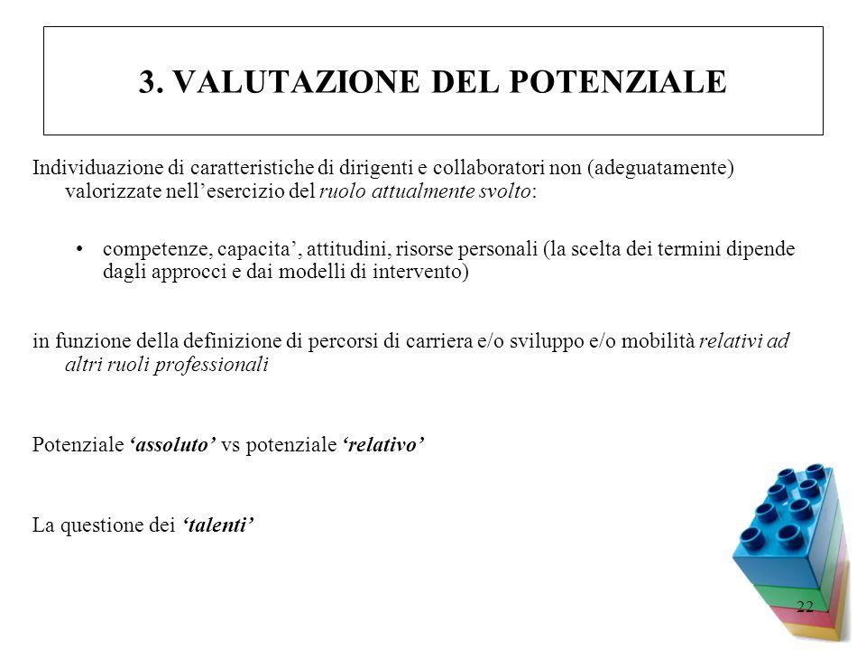 3. VALUTAZIONE DEL POTENZIALE