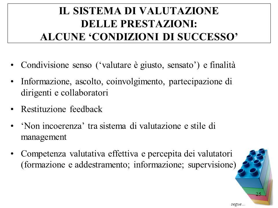 IL SISTEMA DI VALUTAZIONE DELLE PRESTAZIONI: ALCUNE 'CONDIZIONI DI SUCCESSO'