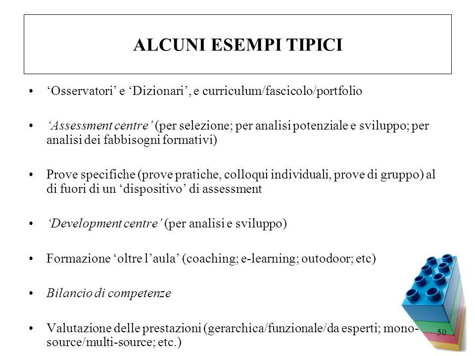 ALCUNI ESEMPI TIPICI 'Osservatori' e 'Dizionari', e curriculum/fascicolo/portfolio.