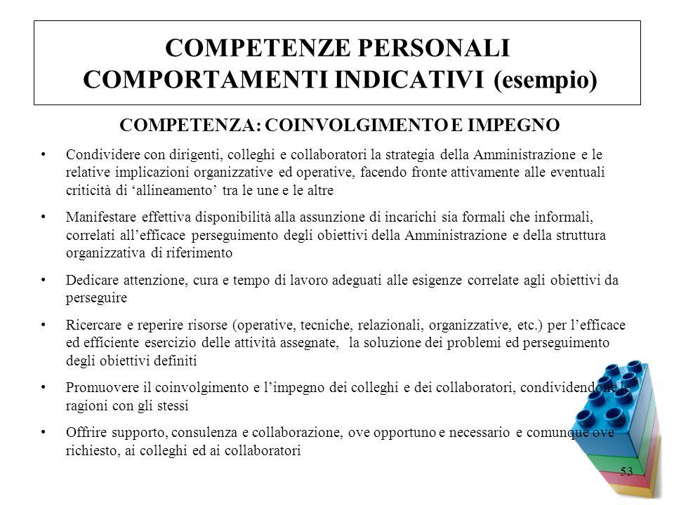 COMPETENZE PERSONALI COMPORTAMENTI INDICATIVI (esempio)