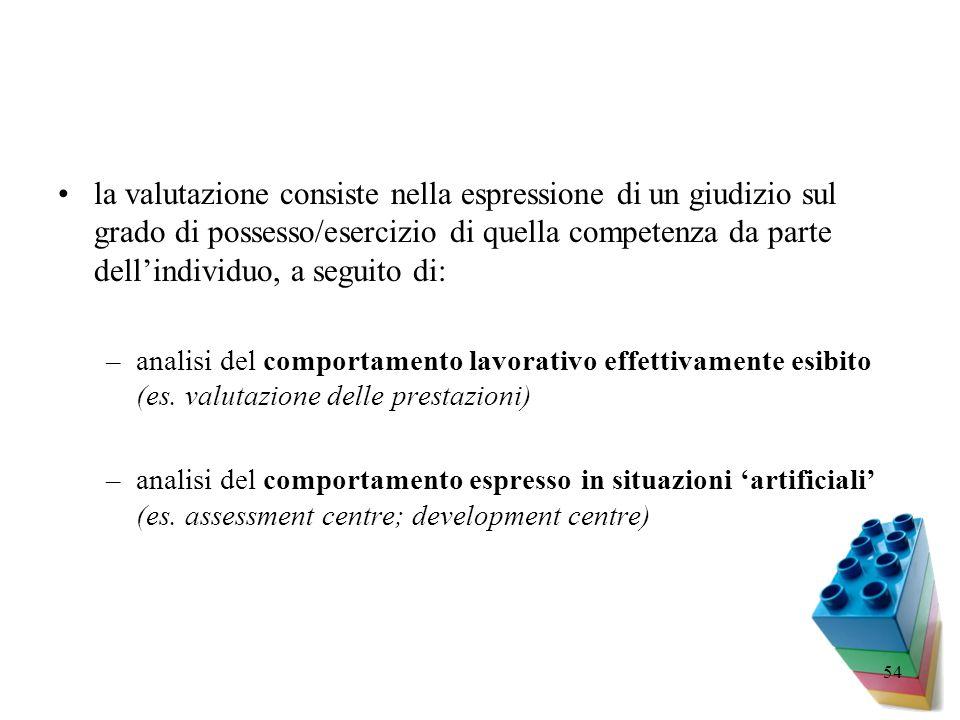 la valutazione consiste nella espressione di un giudizio sul grado di possesso/esercizio di quella competenza da parte dell'individuo, a seguito di: