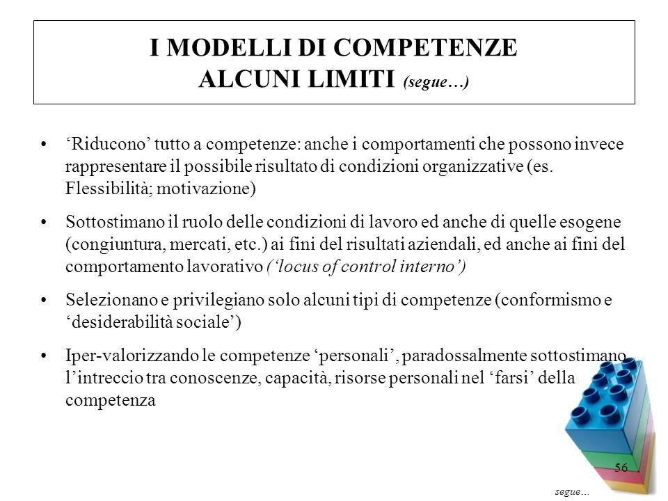 I MODELLI DI COMPETENZE ALCUNI LIMITI (segue…)