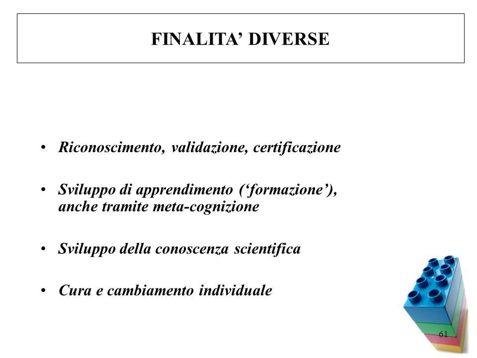 FINALITA' DIVERSE Riconoscimento, validazione, certificazione