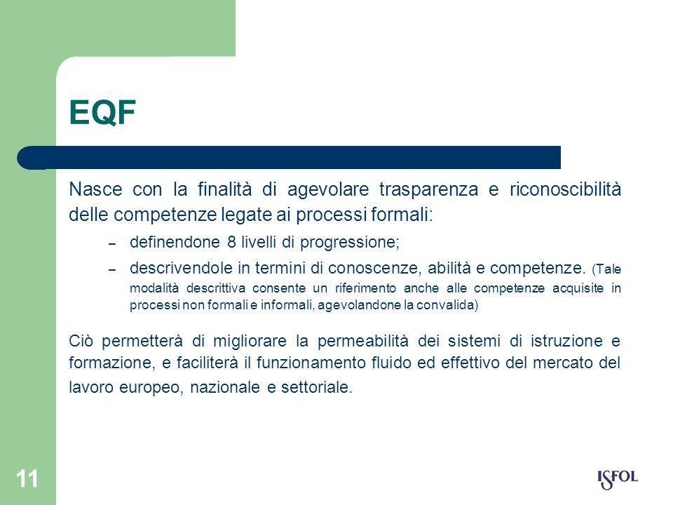 EQFNasce con la finalità di agevolare trasparenza e riconoscibilità delle competenze legate ai processi formali: