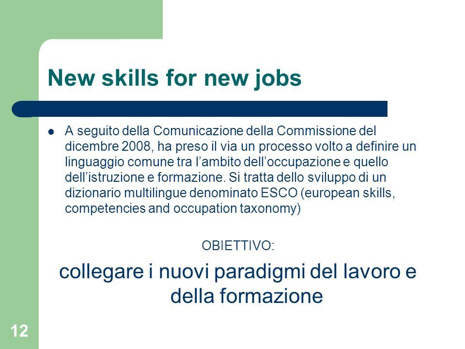 collegare i nuovi paradigmi del lavoro e della formazione