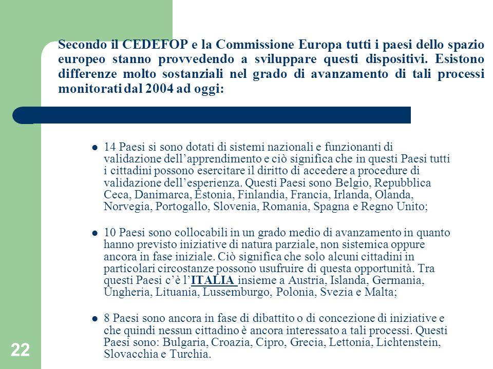 Secondo il CEDEFOP e la Commissione Europa tutti i paesi dello spazio europeo stanno provvedendo a sviluppare questi dispositivi. Esistono differenze molto sostanziali nel grado di avanzamento di tali processi monitorati dal 2004 ad oggi: