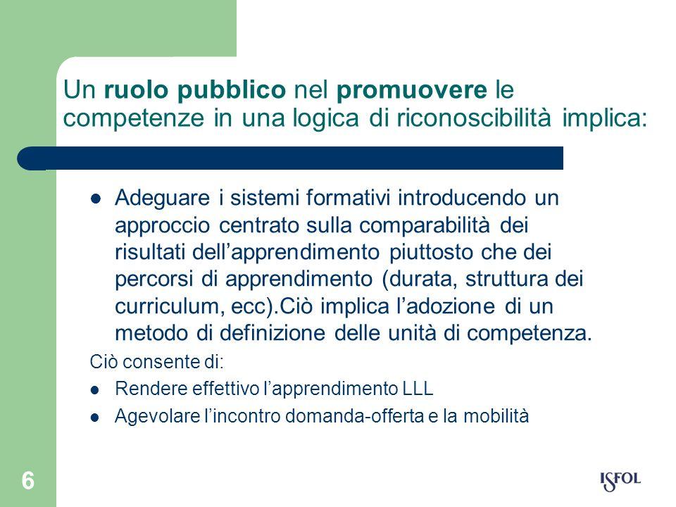 Un ruolo pubblico nel promuovere le competenze in una logica di riconoscibilità implica: