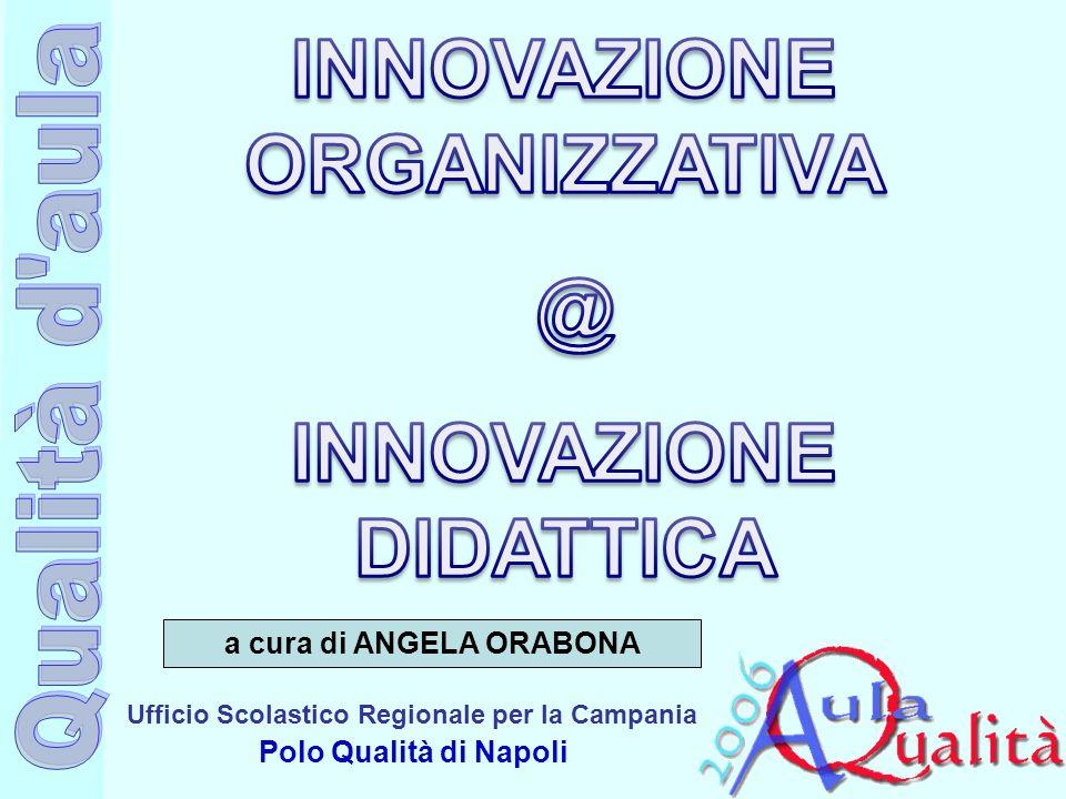 INNOVAZIONE ORGANIZZATIVA @ INNOVAZIONE DIDATTICA