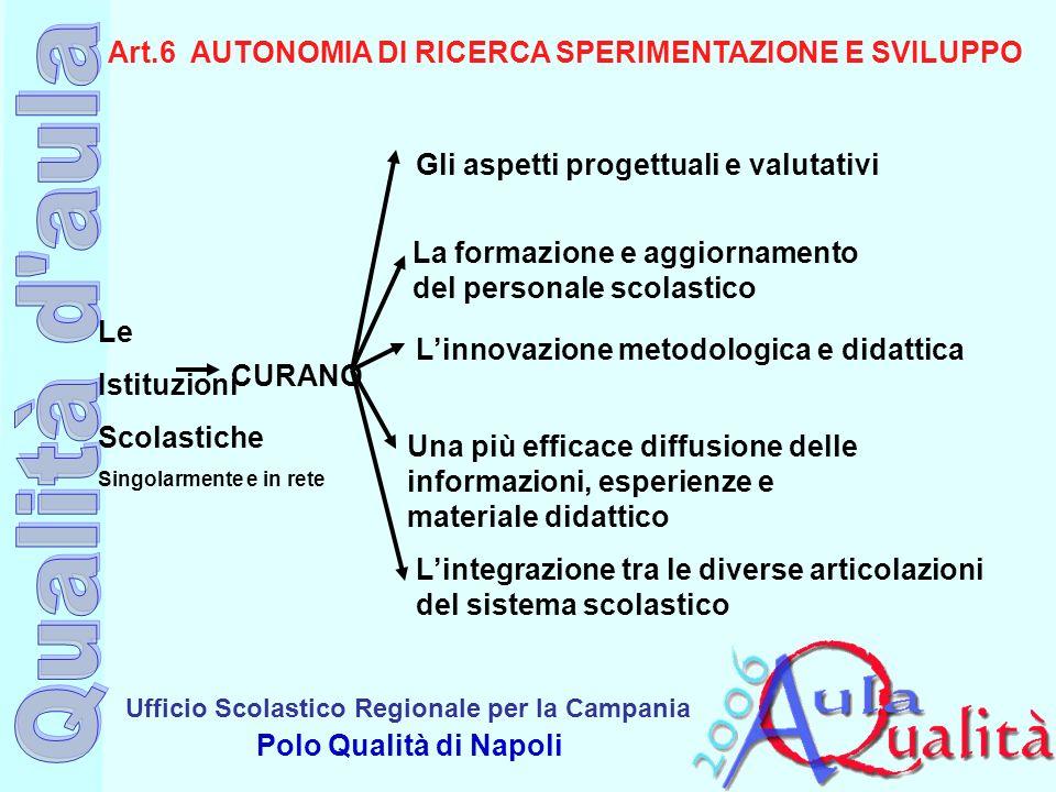 Art.6 AUTONOMIA DI RICERCA SPERIMENTAZIONE E SVILUPPO