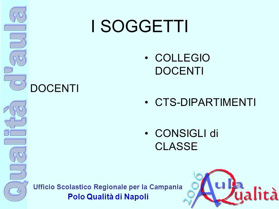 I SOGGETTI COLLEGIO DOCENTI DOCENTI CTS-DIPARTIMENTI