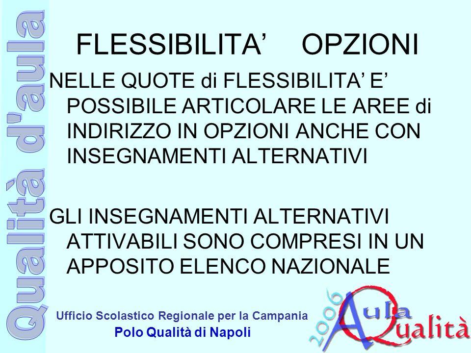 FLESSIBILITA' OPZIONI