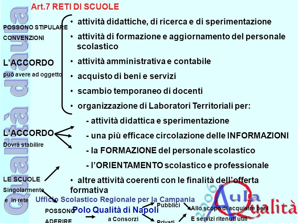 attività didattiche, di ricerca e di sperimentazione